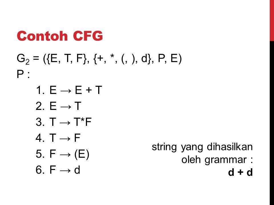 Contoh CFG G2 = ({E, T, F}, {+, *, (, ), d}, P, E) P : E → E + T E → T
