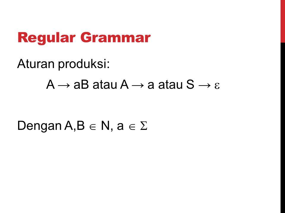 Regular Grammar Aturan produksi: A → aB atau A → a atau S →  Dengan A,B  N, a  