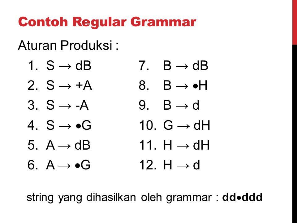 Contoh Regular Grammar