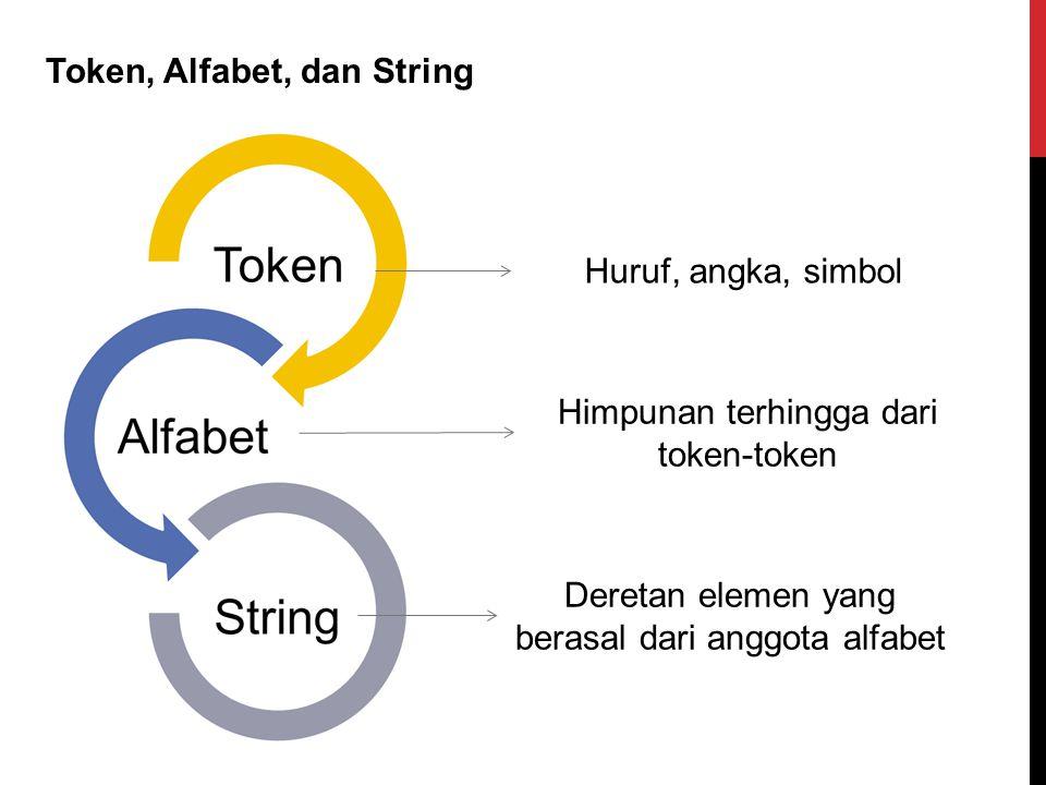 Token, Alfabet, dan String