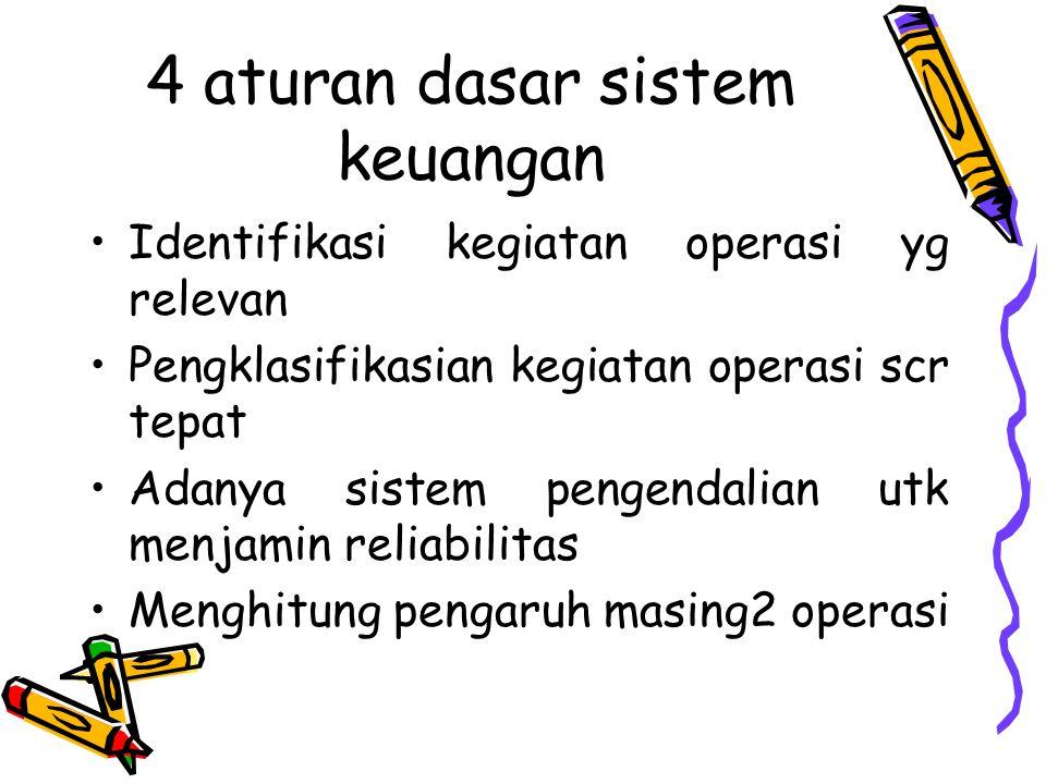 4 aturan dasar sistem keuangan