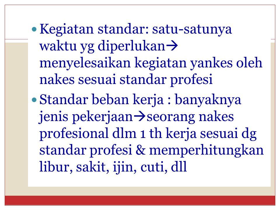 Kegiatan standar: satu-satunya waktu yg diperlukan menyelesaikan kegiatan yankes oleh nakes sesuai standar profesi