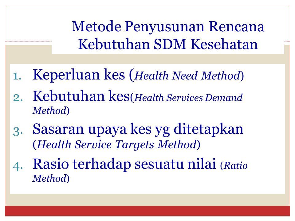 Metode Penyusunan Rencana Kebutuhan SDM Kesehatan