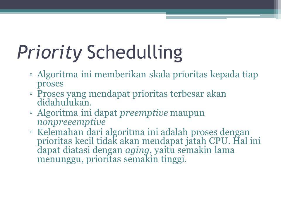 Priority Schedulling Algoritma ini memberikan skala prioritas kepada tiap proses. Proses yang mendapat prioritas terbesar akan didahulukan.