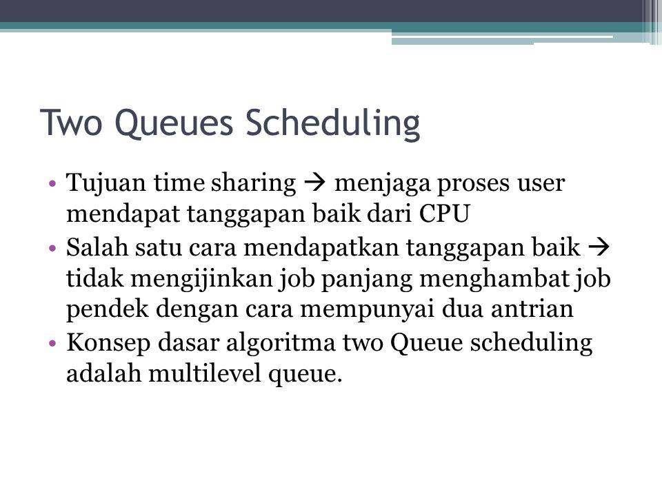 Two Queues Scheduling Tujuan time sharing  menjaga proses user mendapat tanggapan baik dari CPU.
