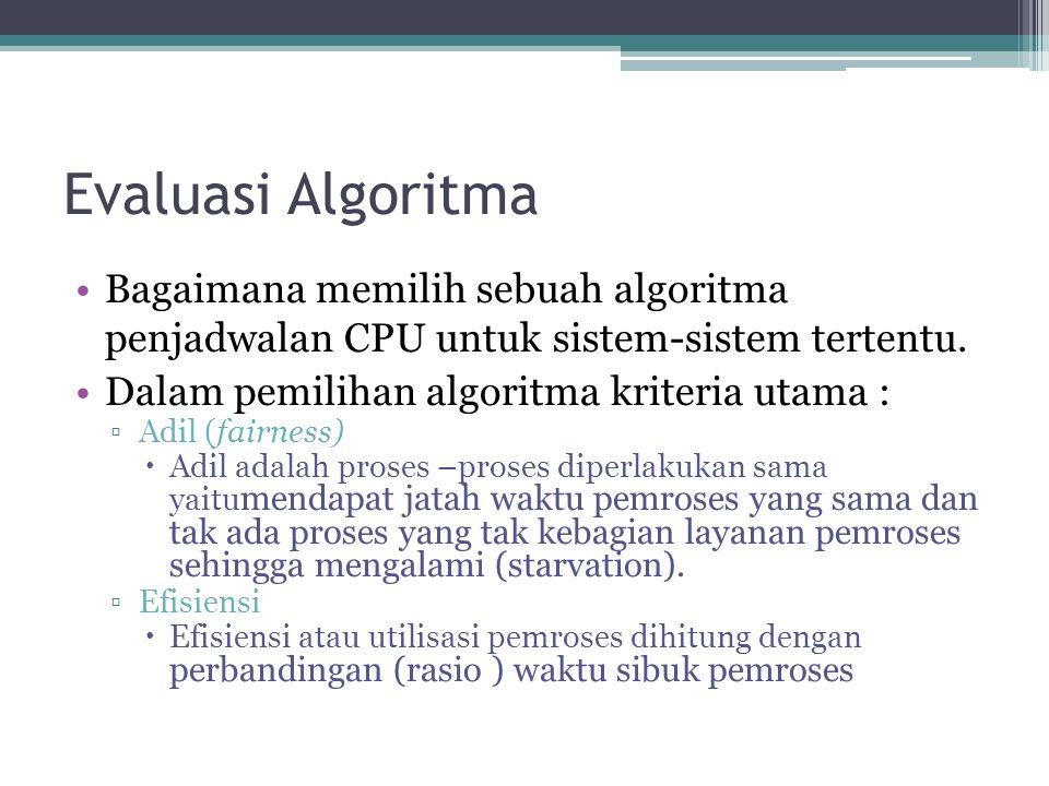 Evaluasi Algoritma Bagaimana memilih sebuah algoritma penjadwalan CPU untuk sistem-sistem tertentu.