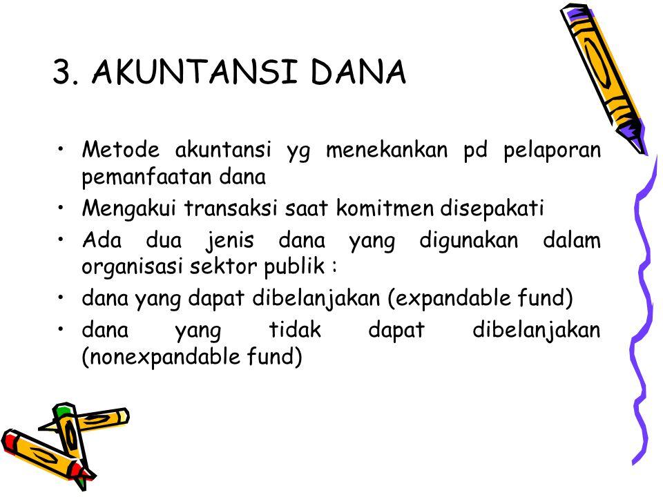 3. AKUNTANSI DANA Metode akuntansi yg menekankan pd pelaporan pemanfaatan dana. Mengakui transaksi saat komitmen disepakati.