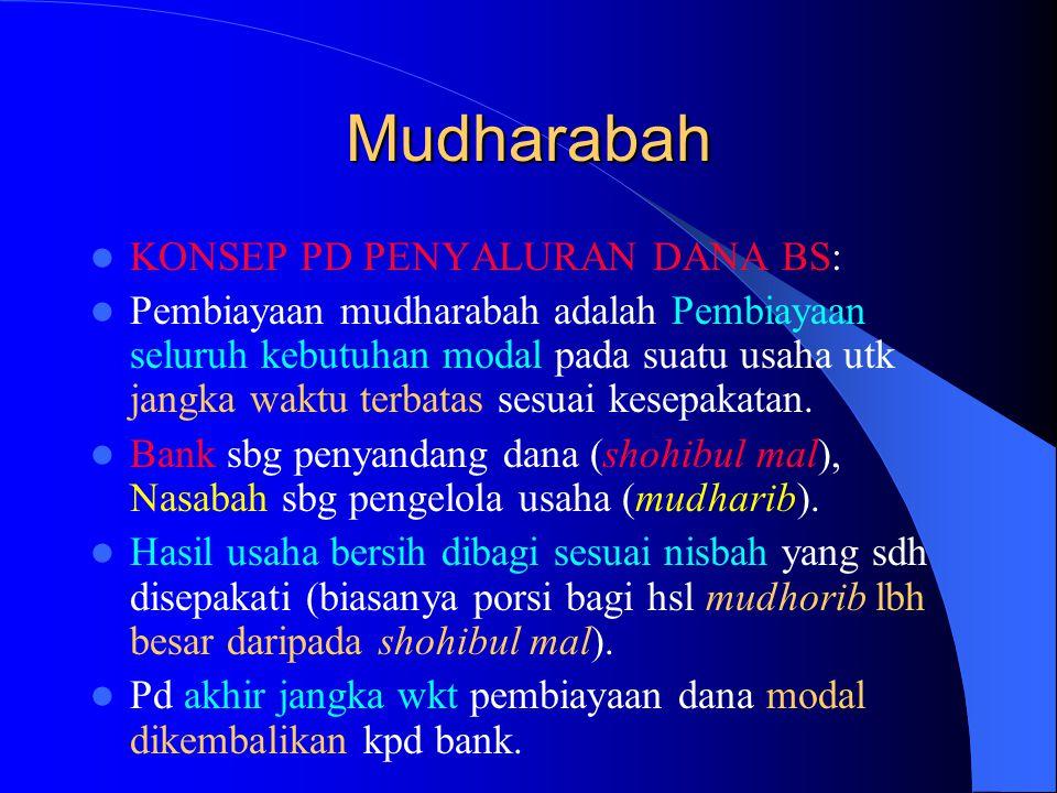 Mudharabah KONSEP PD PENYALURAN DANA BS: