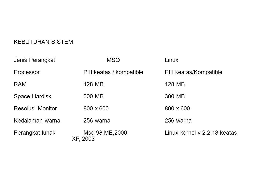 KEBUTUHAN SISTEM Jenis Perangkat MSO Linux. Processor PIII keatas / kompatible PIII keatas/Kompatible.