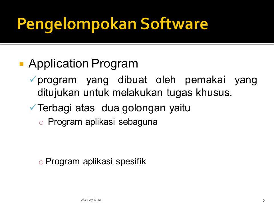 Pengelompokan Software