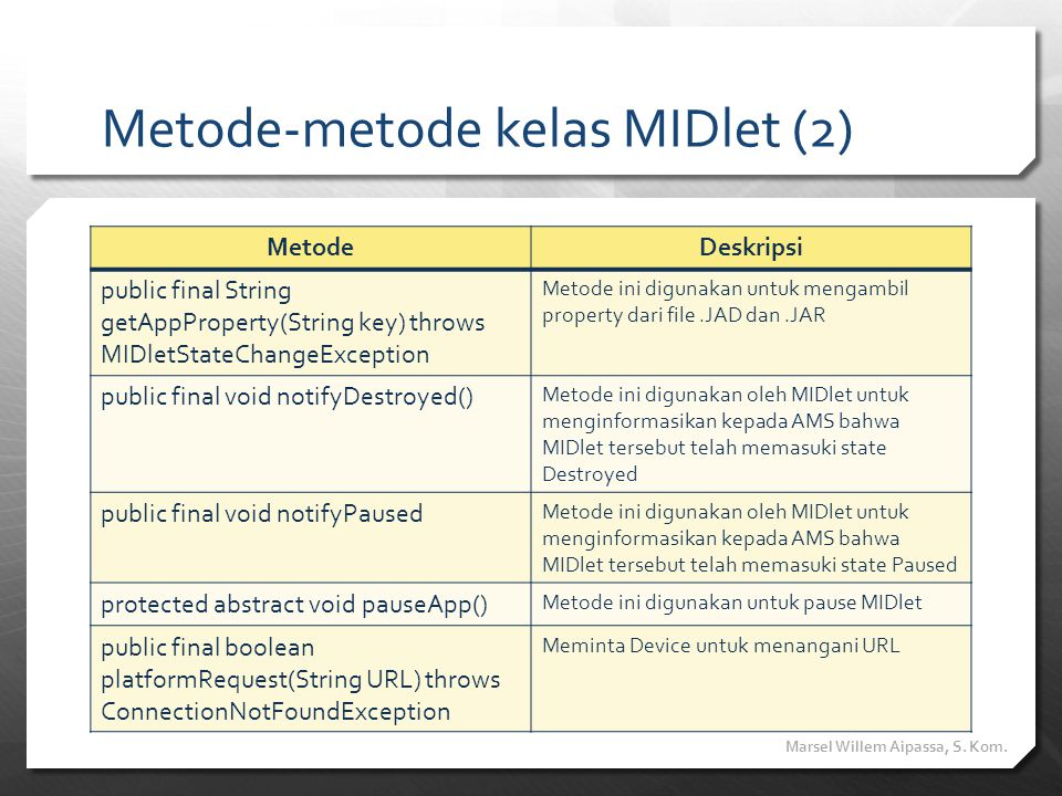 Metode-metode kelas MIDlet (2)
