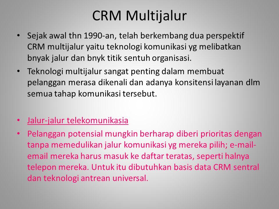 CRM Multijalur