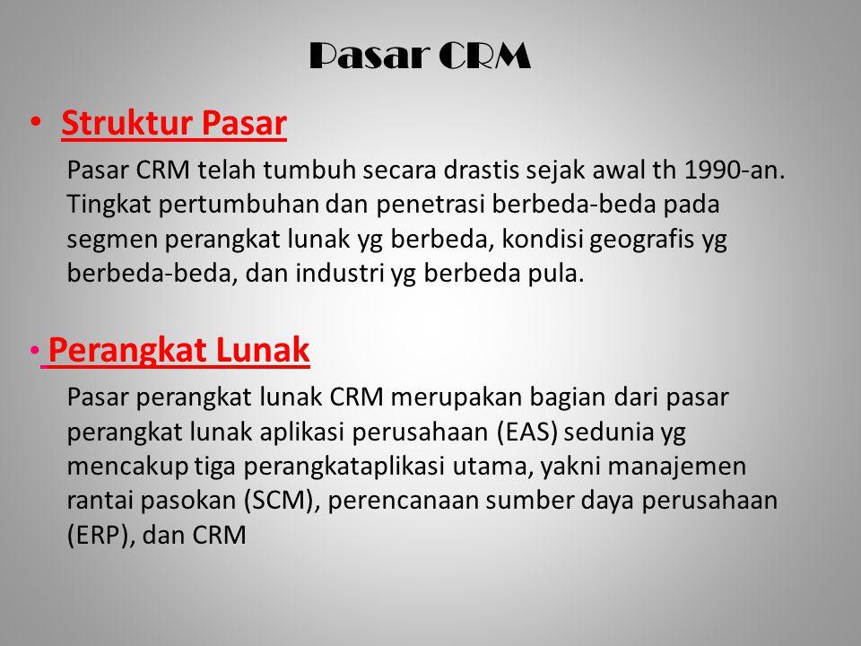 Pasar CRM Struktur Pasar Perangkat Lunak