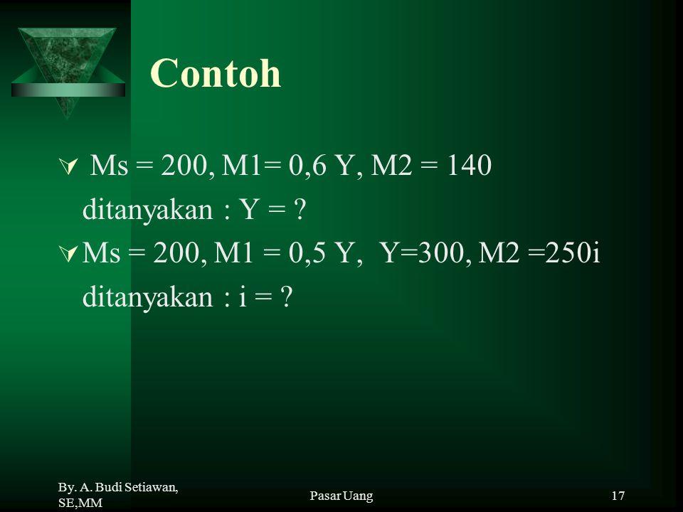 Contoh Ms = 200, M1= 0,6 Y, M2 = 140 ditanyakan : Y =