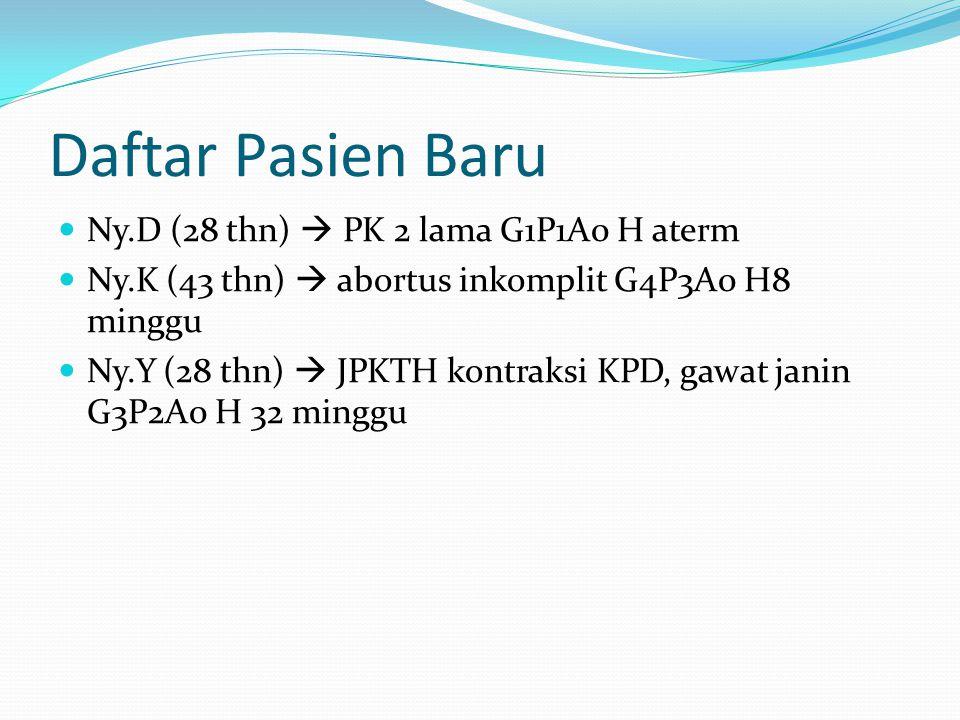 Daftar Pasien Baru Ny.D (28 thn)  PK 2 lama G1P1A0 H aterm