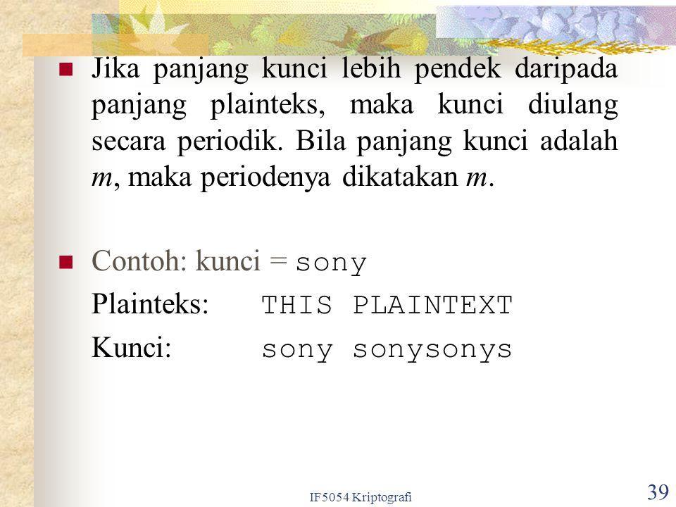 Plainteks: THIS PLAINTEXT Kunci: sony sonysonys