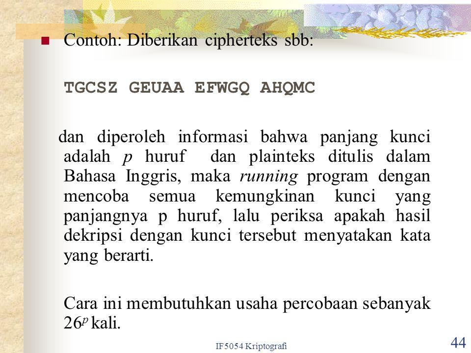 Contoh: Diberikan cipherteks sbb: TGCSZ GEUAA EFWGQ AHQMC