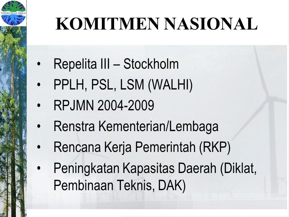 KOMITMEN NASIONAL Repelita III – Stockholm PPLH, PSL, LSM (WALHI)