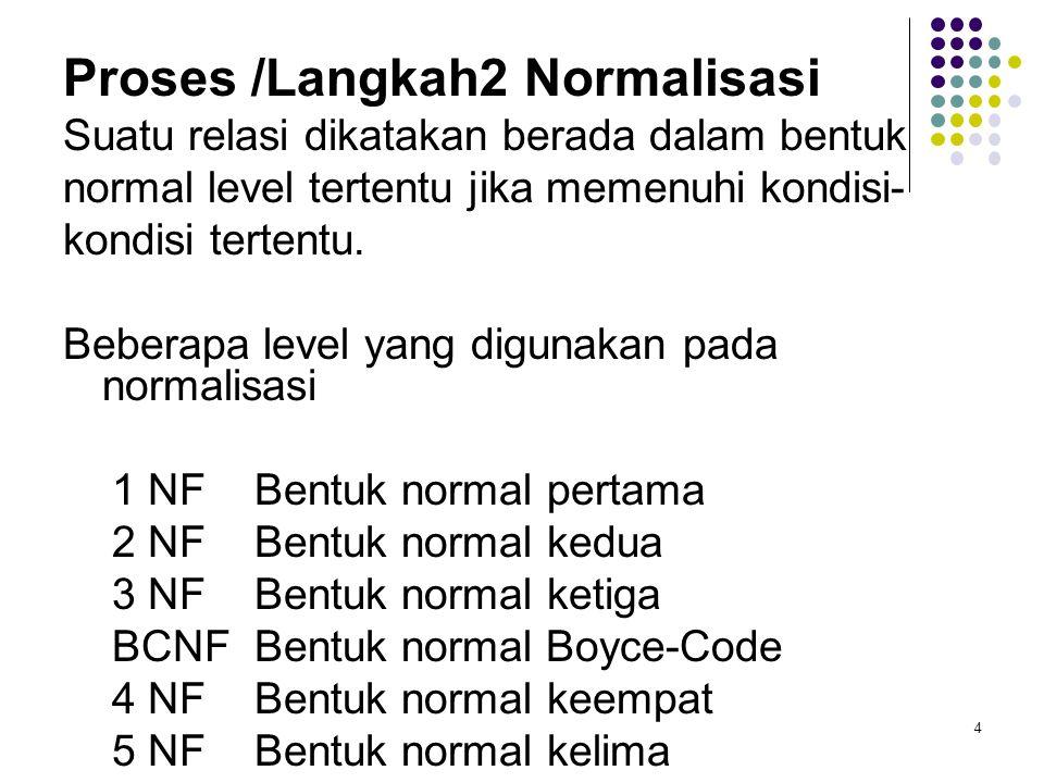 Proses /Langkah2 Normalisasi