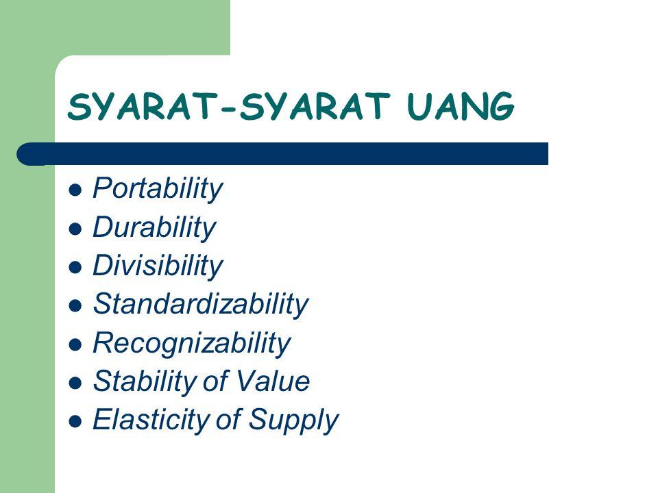 SYARAT-SYARAT UANG Portability Durability Divisibility
