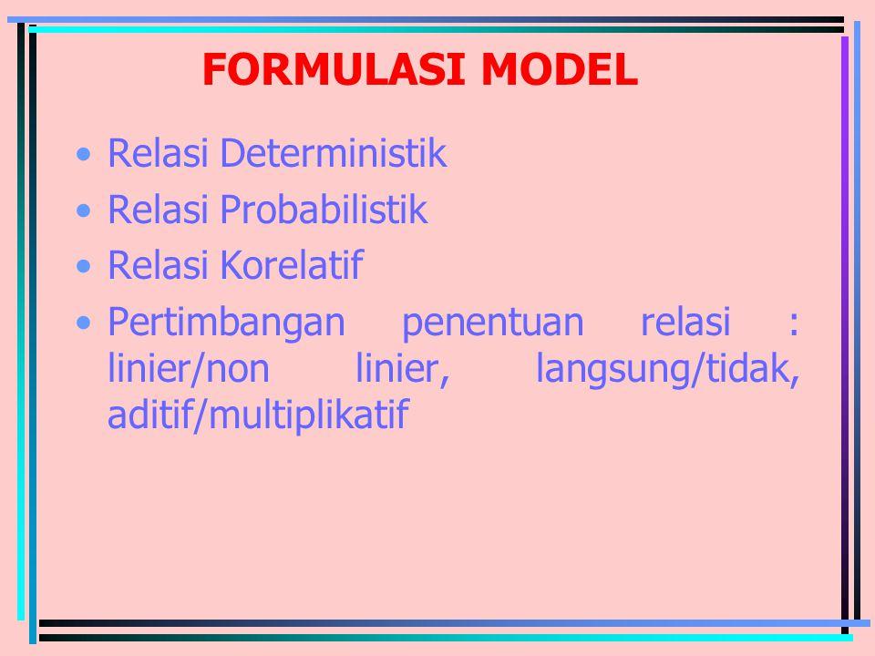 FORMULASI MODEL Relasi Deterministik Relasi Probabilistik