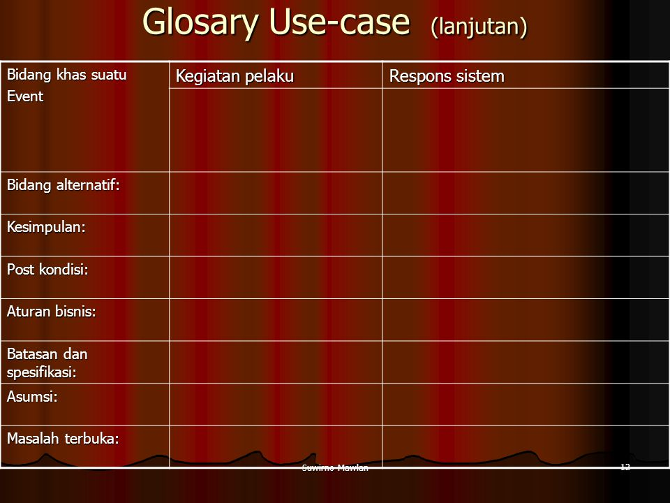 Glosary Use-case (lanjutan)