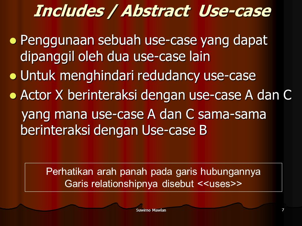 Includes / Abstract Use-case