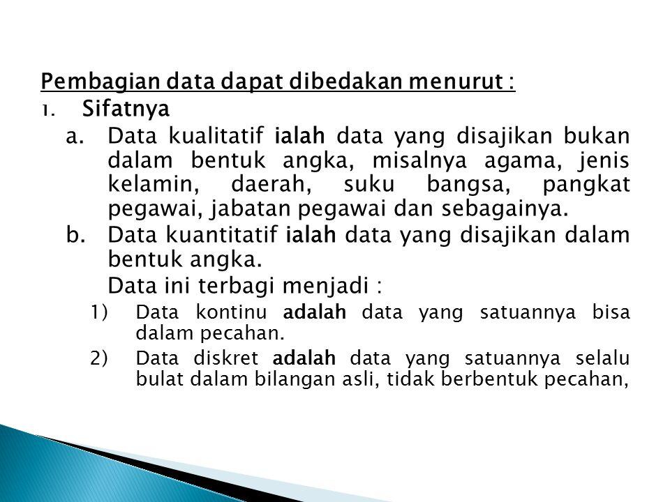 Pembagian data dapat dibedakan menurut : Sifatnya