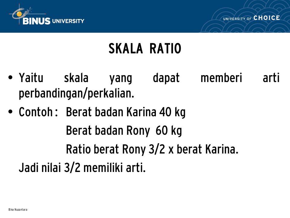 SKALA RATIO Yaitu skala yang dapat memberi arti perbandingan/perkalian. Contoh : Berat badan Karina 40 kg.