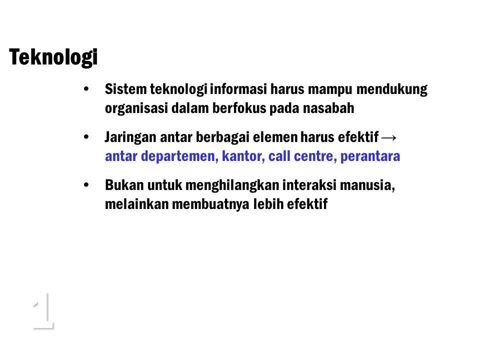 Teknologi Sistem teknologi informasi harus mampu mendukung organisasi dalam berfokus pada nasabah.