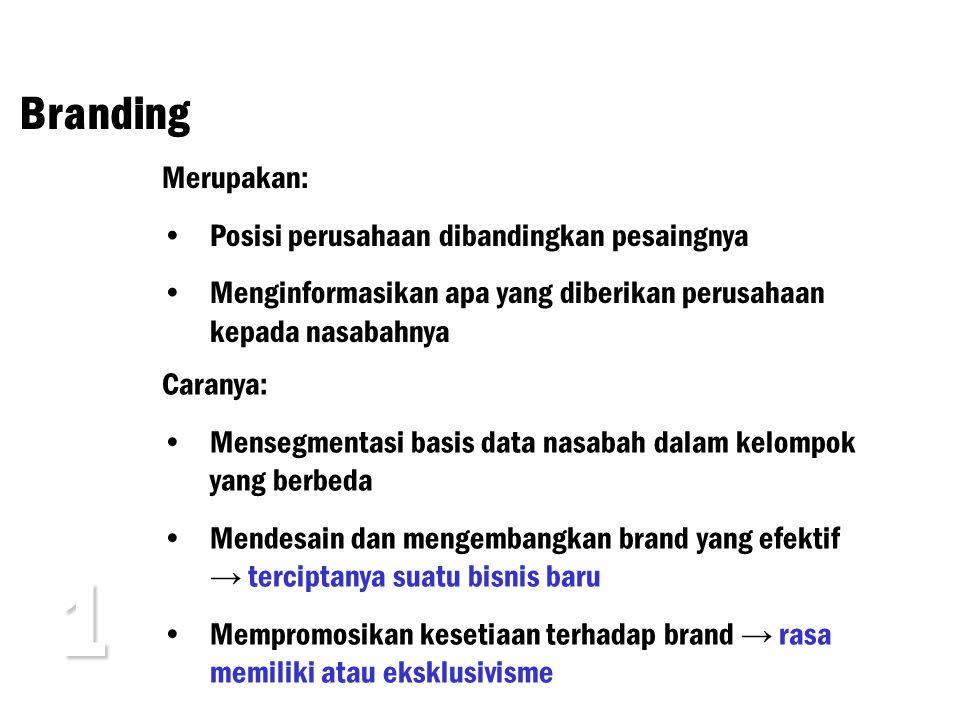1 Branding Merupakan: Posisi perusahaan dibandingkan pesaingnya
