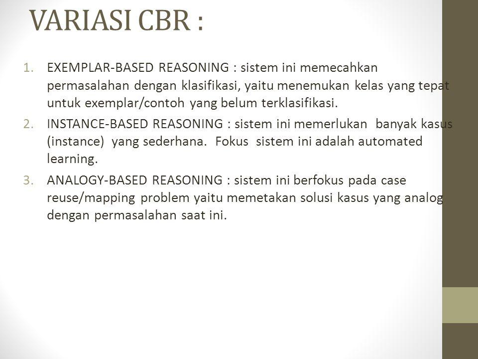 VARIASI CBR :