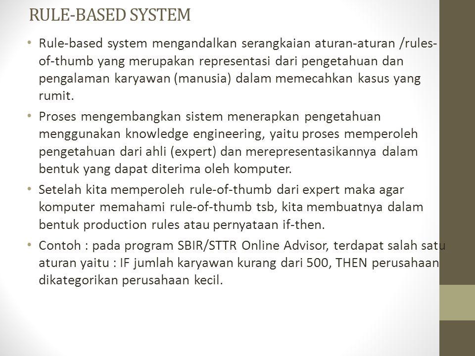 RULE-BASED SYSTEM