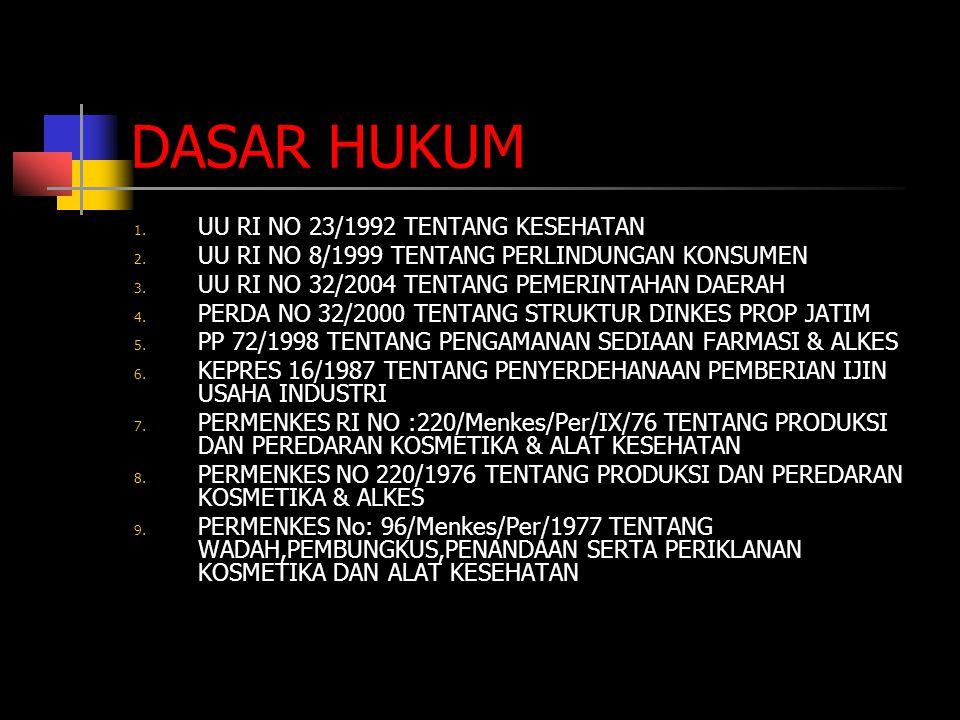 DASAR HUKUM UU RI NO 23/1992 TENTANG KESEHATAN