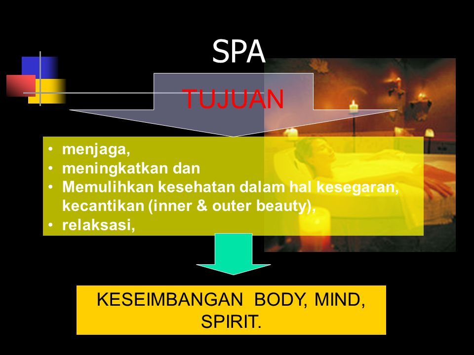 KESEIMBANGAN BODY, MIND, SPIRIT.