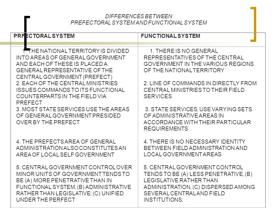 PREFECTORAL SYSTEM AND FUNCTIONAL SYSTEM