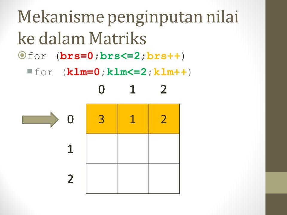 Mekanisme penginputan nilai ke dalam Matriks