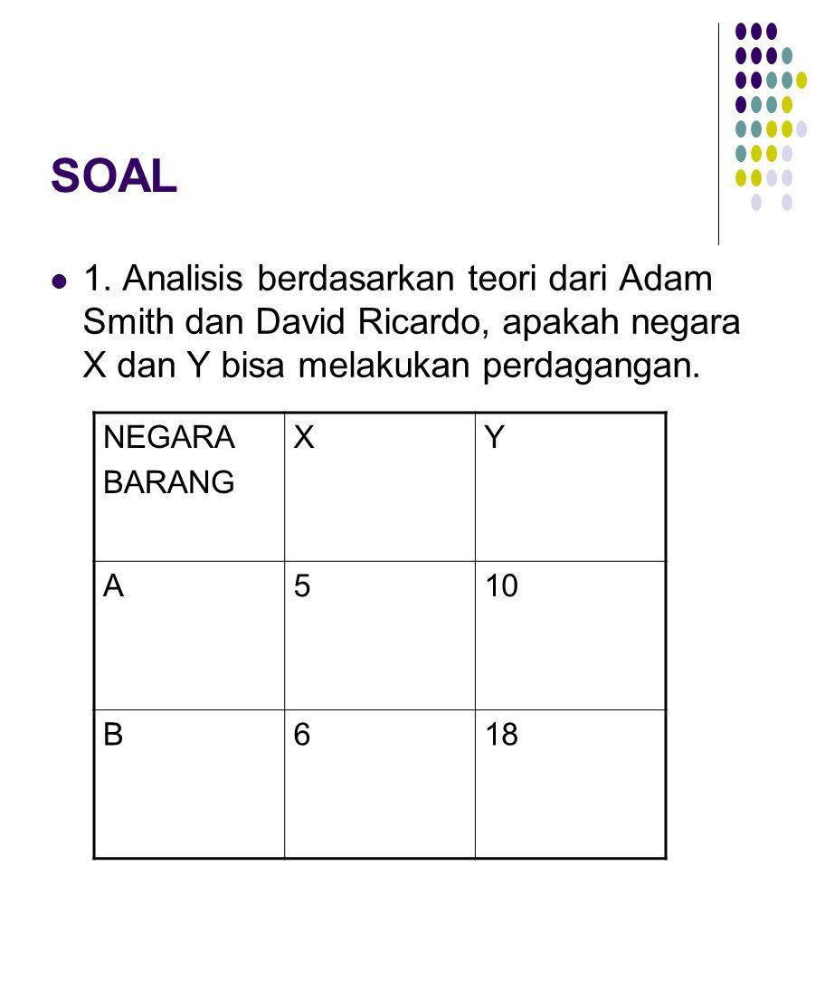 SOAL 1. Analisis berdasarkan teori dari Adam Smith dan David Ricardo, apakah negara X dan Y bisa melakukan perdagangan.