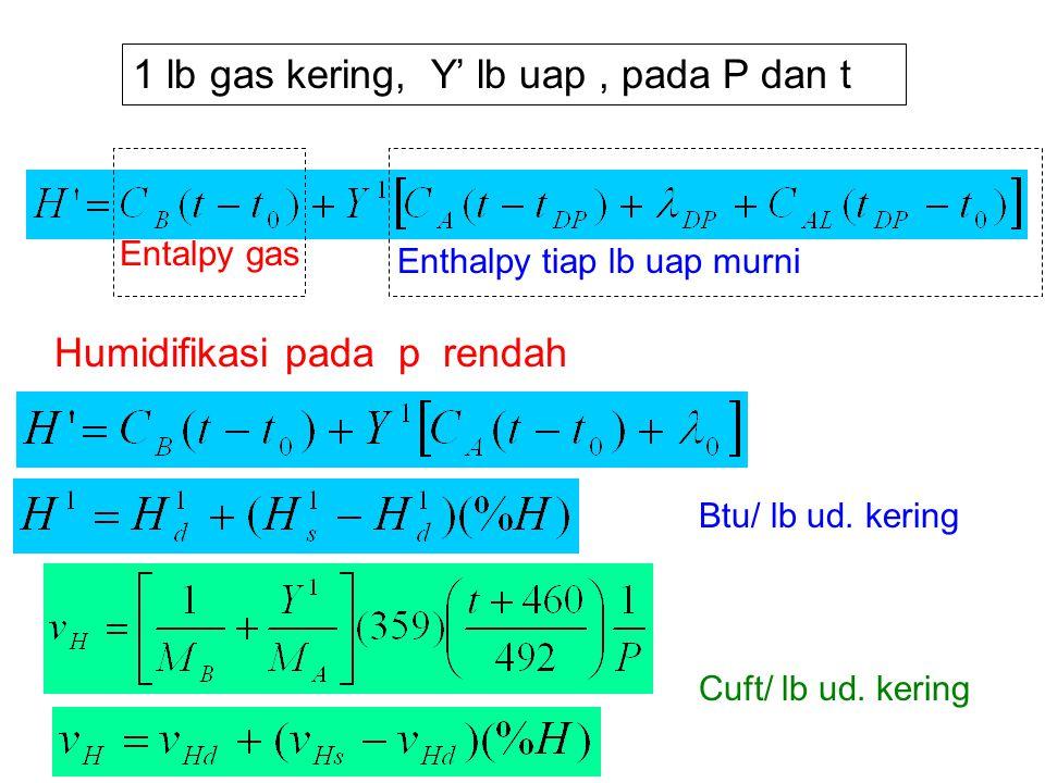 1 lb gas kering, Y' lb uap , pada P dan t