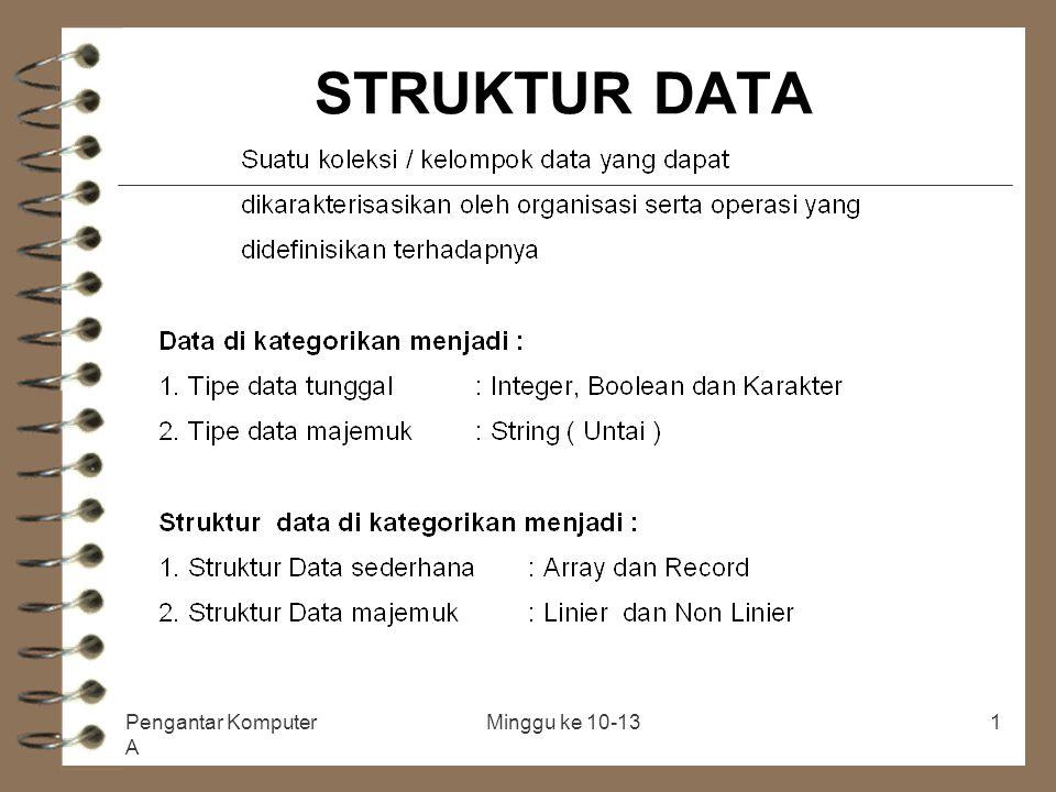 STRUKTUR DATA Pengantar Komputer A Minggu ke 10-13