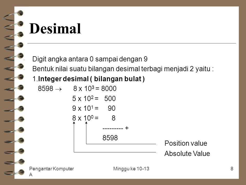 Desimal Digit angka antara 0 sampai dengan 9