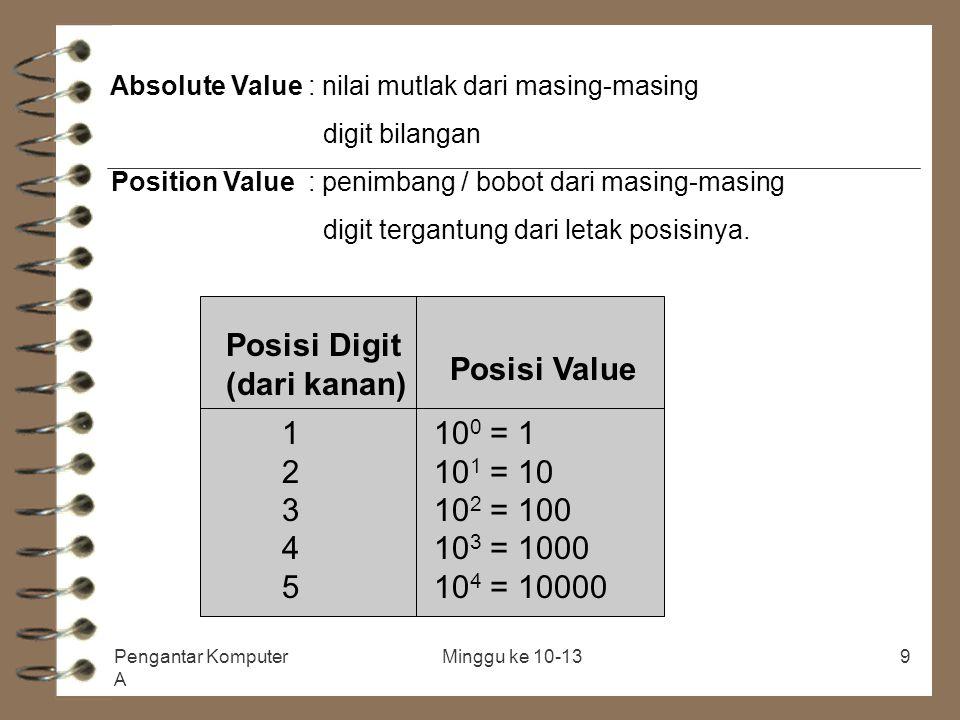 Posisi Digit (dari kanan) Posisi Value 1 2 3 4 5 100 = 1 101 = 10