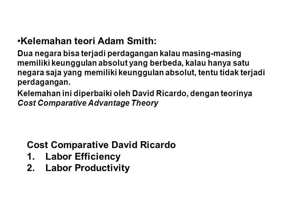 Kelemahan teori Adam Smith: