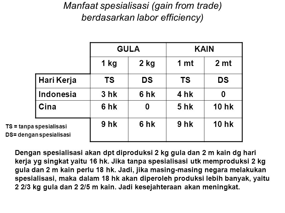 Manfaat spesialisasi (gain from trade) berdasarkan labor efficiency)