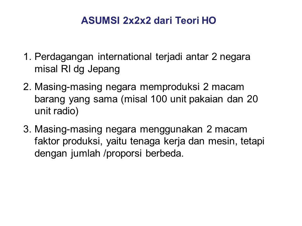 ASUMSI 2x2x2 dari Teori HO Perdagangan international terjadi antar 2 negara misal RI dg Jepang.