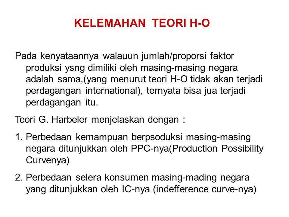 KELEMAHAN TEORI H-O