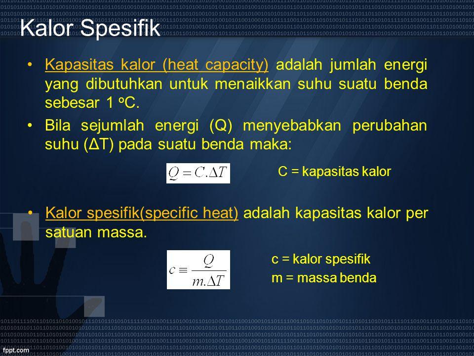 Kalor Spesifik Kapasitas kalor (heat capacity) adalah jumlah energi yang dibutuhkan untuk menaikkan suhu suatu benda sebesar 1 oC.