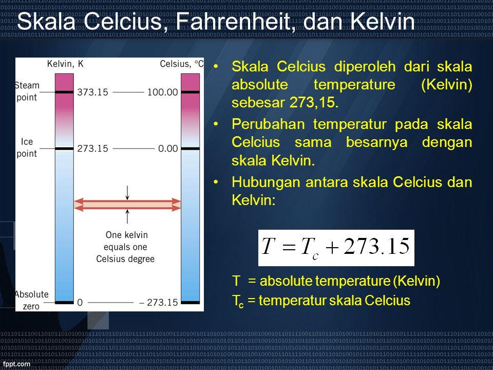 Skala Celcius, Fahrenheit, dan Kelvin