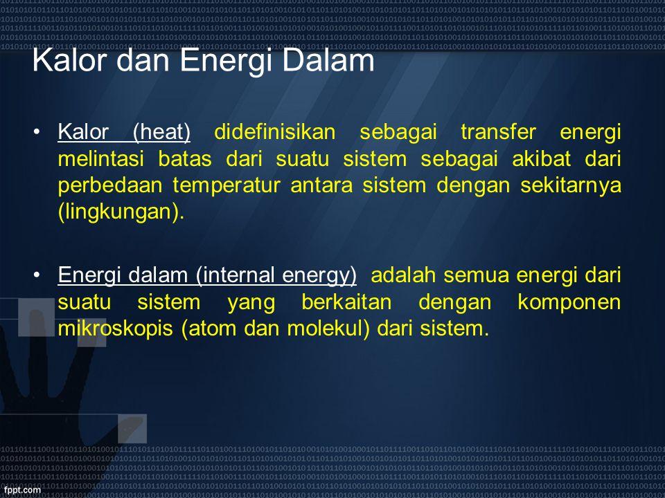 Kalor dan Energi Dalam