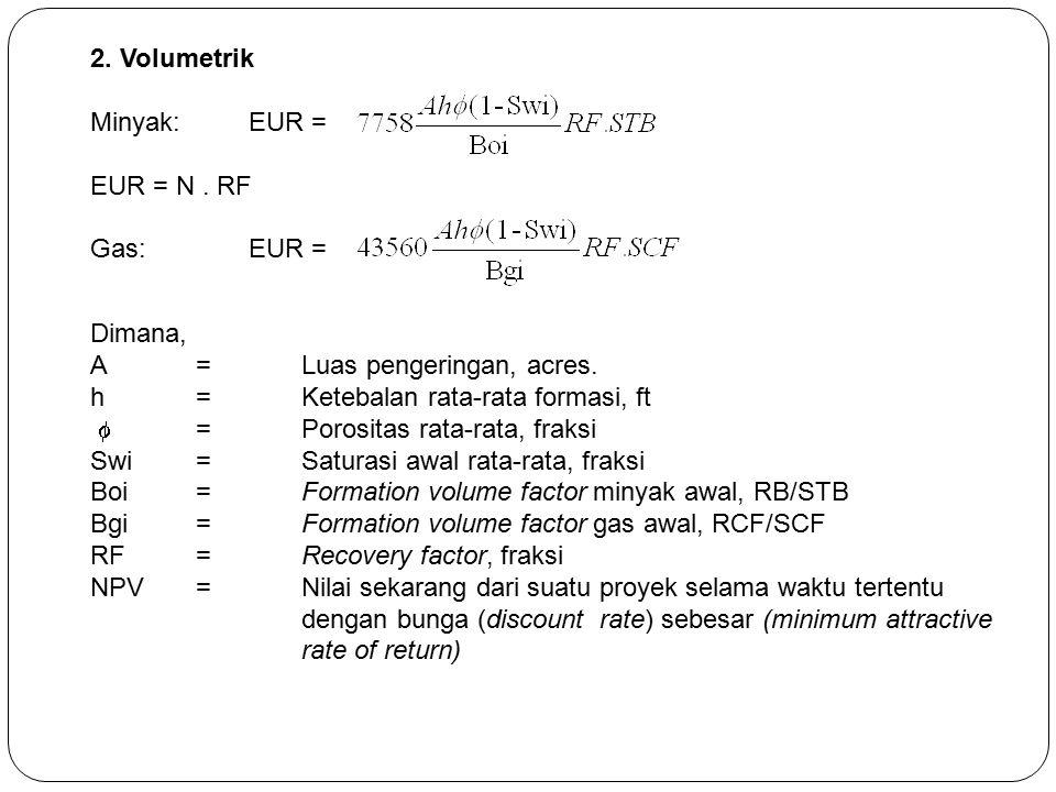2. Volumetrik Minyak: EUR = EUR = N . RF. Gas: EUR = Dimana, A = Luas pengeringan, acres.